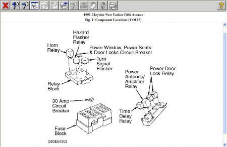 1991 chrysler new yorker flasher electrical problem 1991 chrysler rh 2carpros com