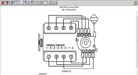 1996 gmc savana spark plug wiring diagram for a 5 7 liter see below new and old cap routing good luck