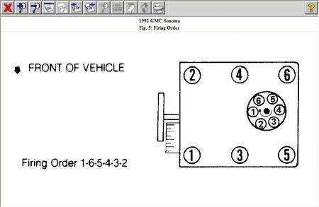 [WLLP_2054]   1992 GMC Sonoma Replacing Spark Plug Wires: I Am Replacing the ... | 1992 Gmc Sonoma Engine Diagram |  | 2CarPros