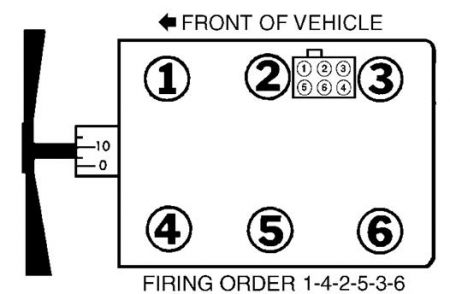 12900_fo4_2 spark plug wire order engine mechanical problem 1994 ford ranger 2004 ford ranger spark plug wiring diagram at readyjetset.co