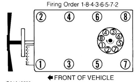 distributor cap wire diagram for 350 distributor hei distributor wiring diagram chevy 350 images on distributor cap wire diagram for 350