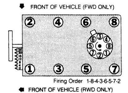 1990 cadillac deville 1990 cadillac deville firing order engine rh 2carpros com cadillac 472 firing order diagram cadillac 472 firing order diagram