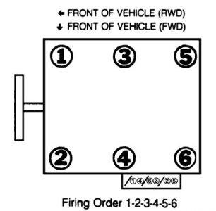 firing order i need the firing order