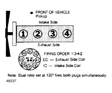 Firing Order For A Nissan Z24 4 Cylinder