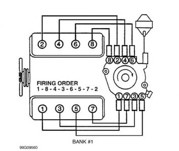 pontiac sunbird engine diagram pontiac free engine image for user manual
