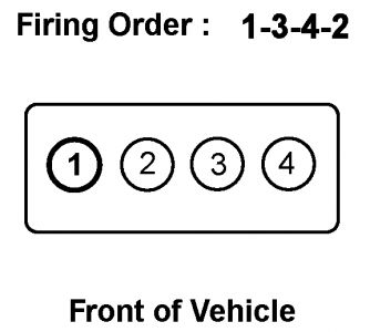 2001 Volvo S40 Cylinder Number Sequence Engine Performance
