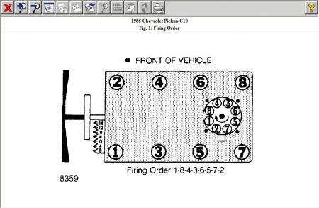 1988 Chevy 350 Firing Order Diagram Electrical Wiring Diagram