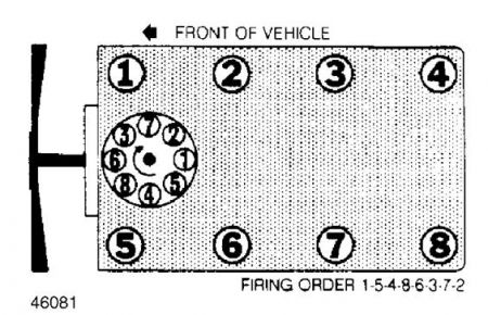 Fo on Chevy 4 3 Firing Order Diagram