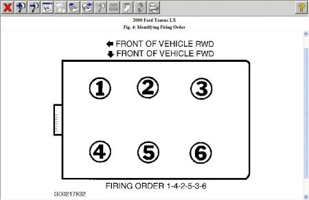2000 ford taurus cylinder sequence engine mechanical. Black Bedroom Furniture Sets. Home Design Ideas