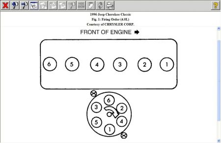 1996 jeep cherokee firing order i am replaceing the spark