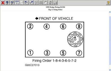 firing order/coil order: looking for the coil order/diagram for ...  2carpros