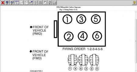 Oldsmobile Cutl Ciera Wiring Diagram