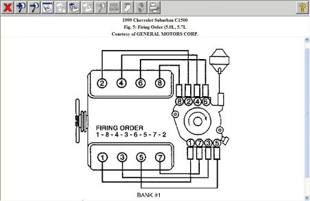 Ignition Firing Order I Need The Spark Plug Firing Order For My