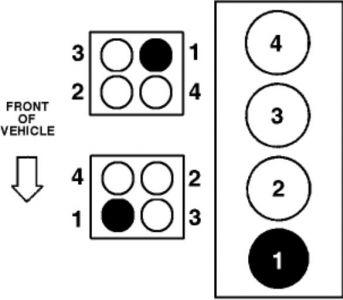 94 ford ranger spark plug wiring diagram 1994 ford ranger sparkplug wiring sequence: sparkplug ... 1994 ford ranger v6 spark plug wiring diagram