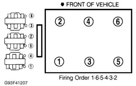 12900_fo_98 firing order please engine performance problem 6 cyl two wheel 3800 v6 spark plug wire diagram at virtualis.co