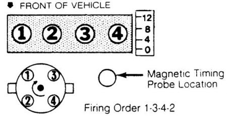 How To Fix A 1994 Plymouth Acclaim Firing Order