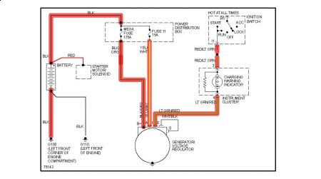 [DIAGRAM_5LK]  1996 Ford Thunderbird Battery: Electrical Problem 1996 Ford ... | 1996 Ford Alternator Wiring Diagram |  | 2CarPros