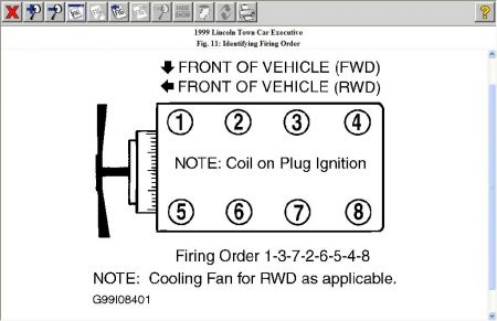 Firing Order What Is The Correct Firing Order For This