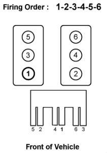 1997 mitsubishi montero order of spark plugs cables rh 2carpros com 02 Mitsubishi Montero Wiring-Diagram 1992 Mitsubishi Montero Wiring-Diagram
