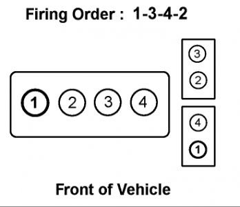 Toyota Ta a Wiring Diagram And Electrical Troubleshooting Manual 2003 besides Toyota 2 0 Engine Diagram Html additionally Toyota Camry Check Engine Light additionally Toyota Ta a Wiring Diagram And Electrical Troubleshooting Manual 2003 furthermore Toyota Wiring Diagrams Abbreviations. on electrical wiring diagram toyota avensis