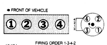 1994 Glastron Ssv 195 Wiring Diagram also Volvo 240 1988 Volvo 240 Left Turn Signal Does Not Work besides 1988 Honda Civic Wiring Diagram together with 93 Tempo Fuse Box together with For Vacuum Leak Test Tank. on automotive gl fuse box