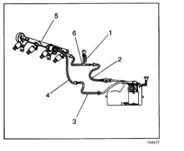 chevy 350 fuel system diagram 2002 chevy cavalier ran out of fuel: engine mechanical problem ... chevy cavalier fuel system diagram #12