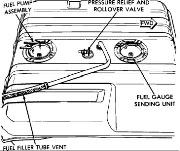 2007 dodge caravan fuel pump wiring diagram 1990 dodge caravan fuel pump wiring #1