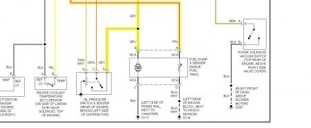 1996       Chevy    Astro Need Wire    Diagram    for a Fuel Pump