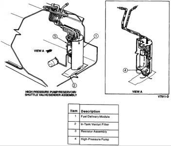 1996 ford f150 truck not getting fuel wont start. Black Bedroom Furniture Sets. Home Design Ideas