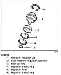 2000 chevy silverado fuel pressure regulator where is the. Black Bedroom Furniture Sets. Home Design Ideas