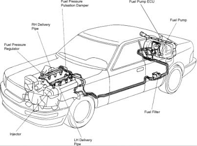 Lexus Ls 400 1994 Lexus Ls 400 Fuel Pump on 91 honda civic wiring diagram