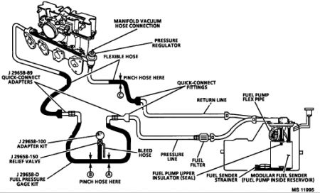 1997 Dodge Ram 1500 Wiring Harness additionally Vdo besides 3raoa 1992 F150 Ignition Module Idle Control Fuel Psi Regulator Selector besides Chevrolet Cavalier 1993 Chevy Cavalier Fuel Pressure likewise Fuel injection basics. on pressure tank wiring diagram