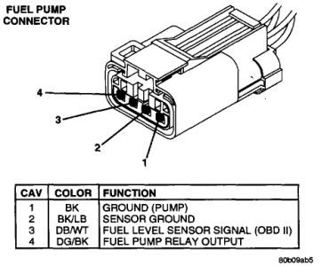 Fp Connector on 2000 Dodge Grand Caravan Fuel Pump Relay Location