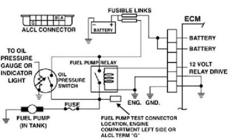 1996 chevy s10 fuel pump wiring diagram wikishare 2006 grand prix headlight wiring diagram 1993 pontiac grand prix starting electrical problem 1993 pontiac 98 buick fuel pump wiring diagram fuel