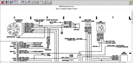 1989 Lincoln Town Car Parts Diagram Electrical Wiring Diagram