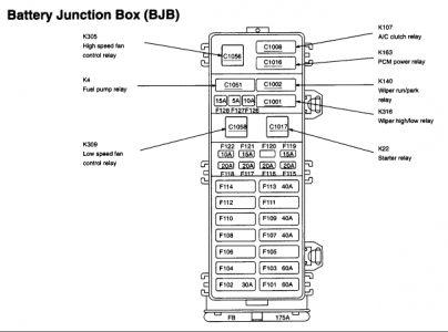 2001 ford taurus sel fuse box 2001 ford taurus passenger fuse box diagram 2001 mercury sable turns over will not start