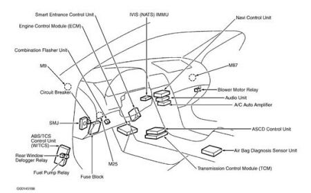 location of solenoid for infiniti 2001 2001 infiniti i30 cannot locate the fuel pump relay fuse box for infiniti fx35