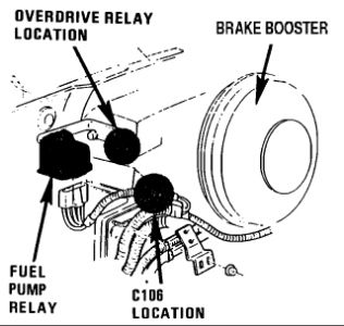 Chevy Fuel Pump Symptoms