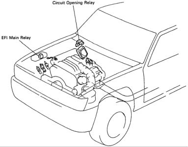 1993 toyota 4runner fuel pump relay electrical problem 1993 main relay and circuit opening relay locations
