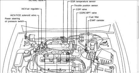 fuse box diagram for 1995 nissan quest with 1999 Nissan Pathfinder Fuse Box on Wiring Diagram 2001 Nissan Xterra likewise 2008 Nissan Maxima Wiring Diagram in addition 2003 Nissan 350z Fuse Box Diagram likewise 1998 Toyota Camry Fuse Box Diagram furthermore 97 240sx Fuse Box.