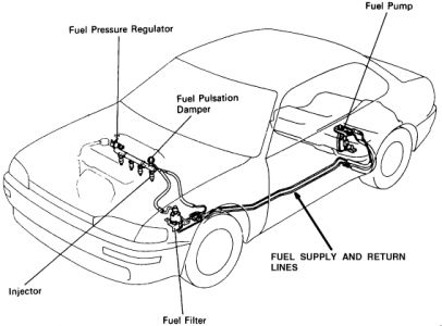 1997 Toyota Corolla Fuel Filter Location