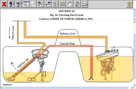 2005 bmw x5 fuel pressure how much fuel pressure should. Black Bedroom Furniture Sets. Home Design Ideas