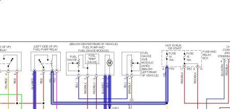 http://www 2carpros com/forum/automotive_pictures/12900_fuel_pum_fuse_and_relay_location_2