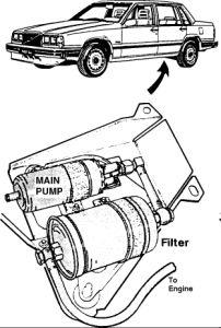 Fuel Pump on Automotive Relay Diagram