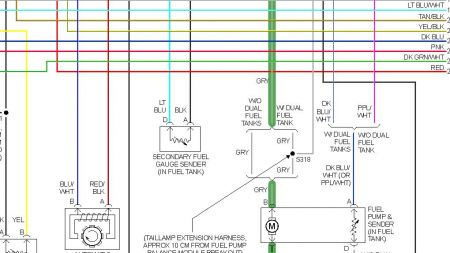 1997 chevy suburban trailer wiring diagram wiring diagram and hernes 2003 chevy suburban trailer wiring diagram ewiring