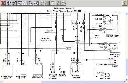 93 Subaru Legacy Fuse Diagram - Wiring Diagram Read