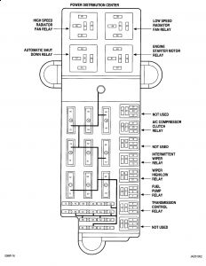 1999 Dodge Stratus Fuse Box Diagram - Reinvent Your Wiring Diagram