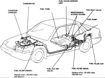 2001 Accord Fuel Filter - Wiring Diagrams Picalleisolecanarie.it