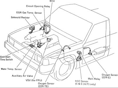 1988 Toyota Pickup Relay Diagram