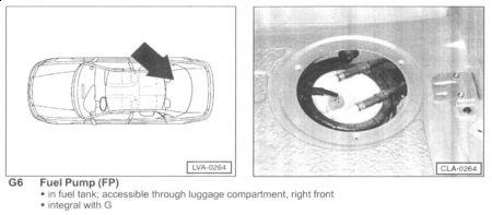 1998 audi a4 fuel pump audi car Audi A4 Engine Bay
